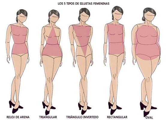 siluetas femeninas